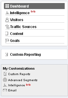 google analytics advanced segments