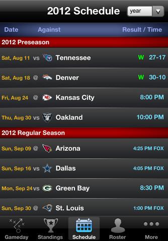 Seattle Pro Football Scores