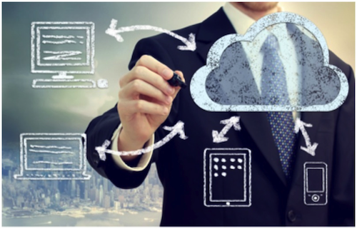 The Pros and Cons of Cloud Computing and How Your Business Can Best Utilize the Technology