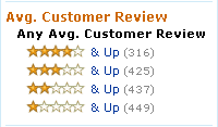 Amazon Start Rating
