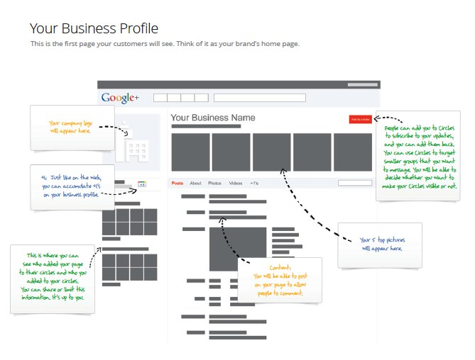 google+ business profile