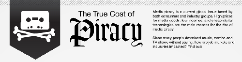 true cost of piracy