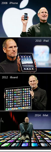 what's after the ipad