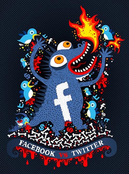 twitter followers versus facebook fans